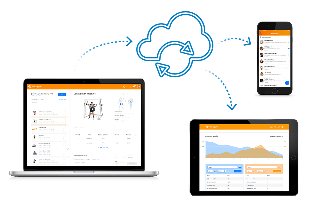 virtuagym personal trainer app cloud solution